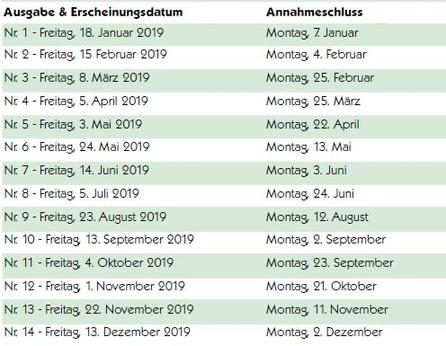 Daten 2019 Eschenbach aktuell