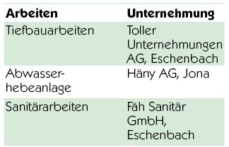 Abwasserpumpstation Uetenberg, Eschenbach