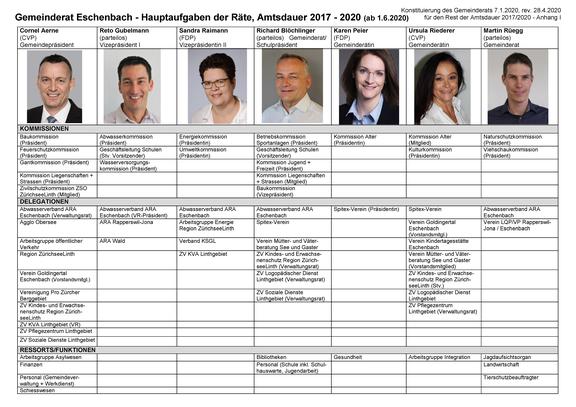 Konstituierung Gemeinderat per 01.06.2020