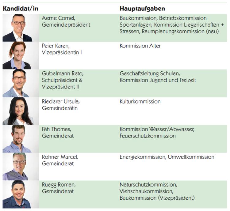 Konstituierung des Gemeinderats für die Amtsdauer 2021-2024